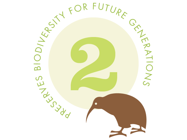 help preserve biodiversity for future generations